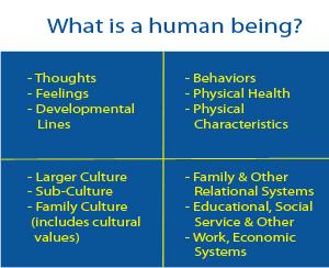 aqal human
